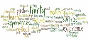 Turning30Wordle_cropped